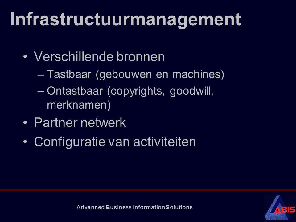 Advanced Business Information Solutions Infrastructuurmanagement Verschillende bronnen –Tastbaar (gebouwen en machines) –Ontastbaar (copyrights, goodwill, merknamen) Partner netwerk Configuratie van activiteiten