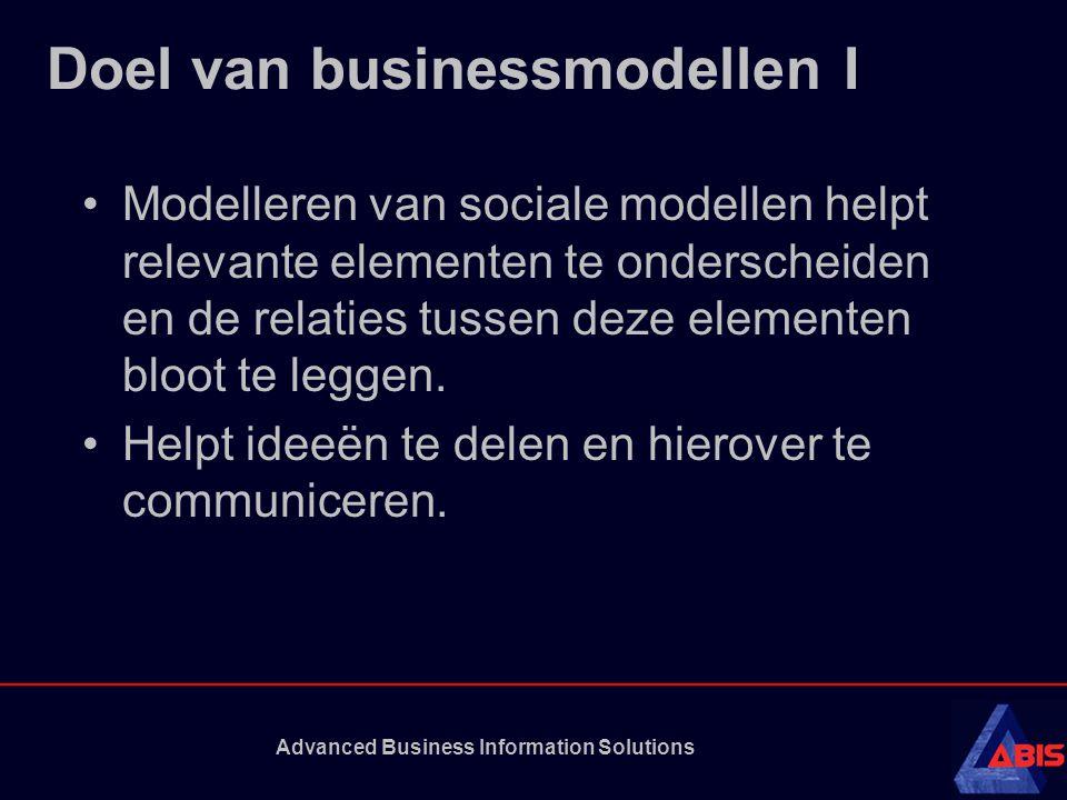 Advanced Business Information Solutions Doel van businessmodellen I Modelleren van sociale modellen helpt relevante elementen te onderscheiden en de relaties tussen deze elementen bloot te leggen.