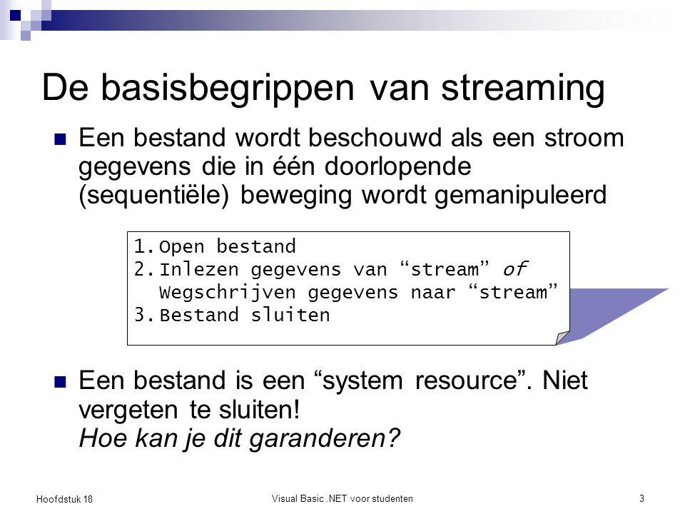 Hoofdstuk 18 Visual Basic.NET voor studenten4 Overzichtsdiagram