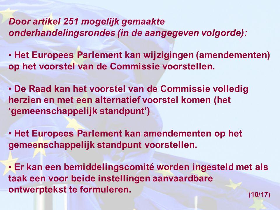 Door artikel 251 mogelijk gemaakte onderhandelingsrondes (in de aangegeven volgorde): Het Europees Parlement kan wijzigingen (amendementen) op het voo