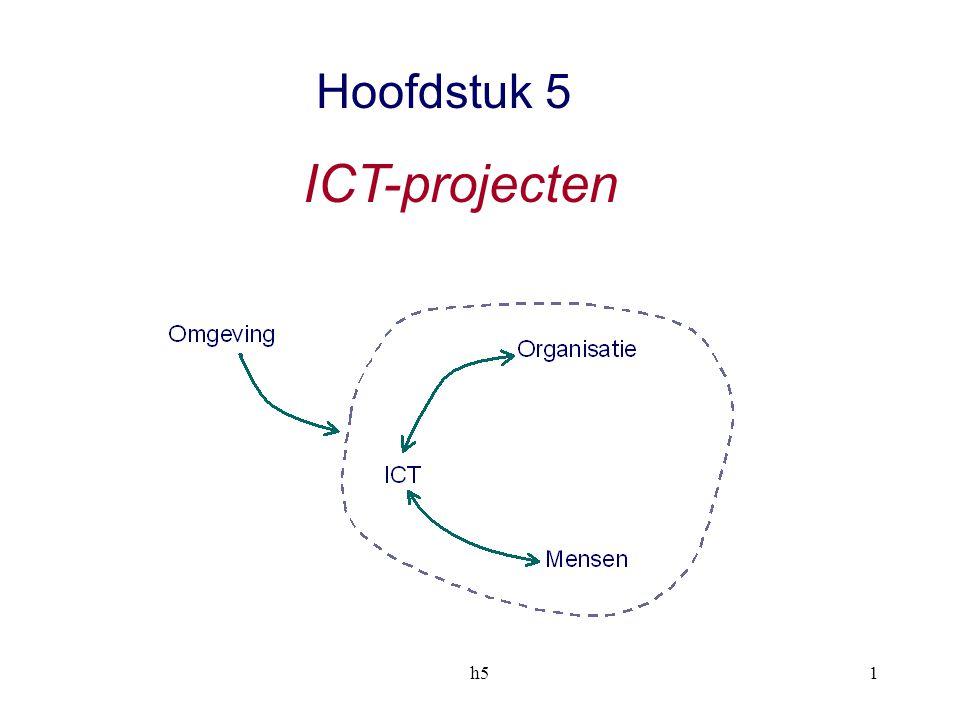 h52 Informatietechnologie projecten 'Wij hebben geen ICT-projecten, wij hebben alleen maar business projecten'.