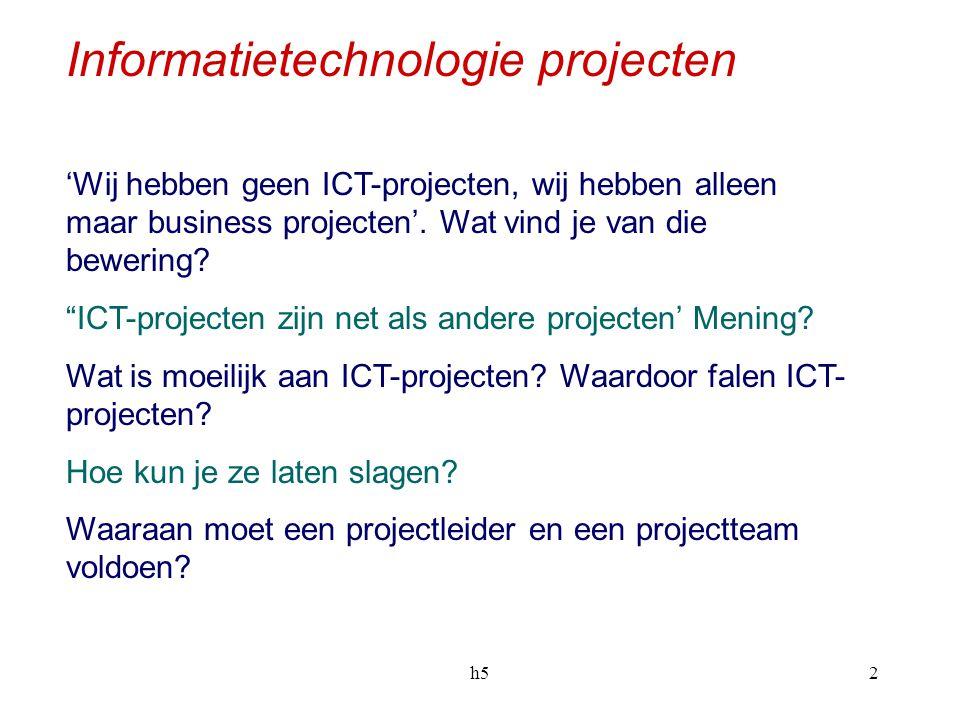 h53 Falen van ICT-projecten hoeveel.