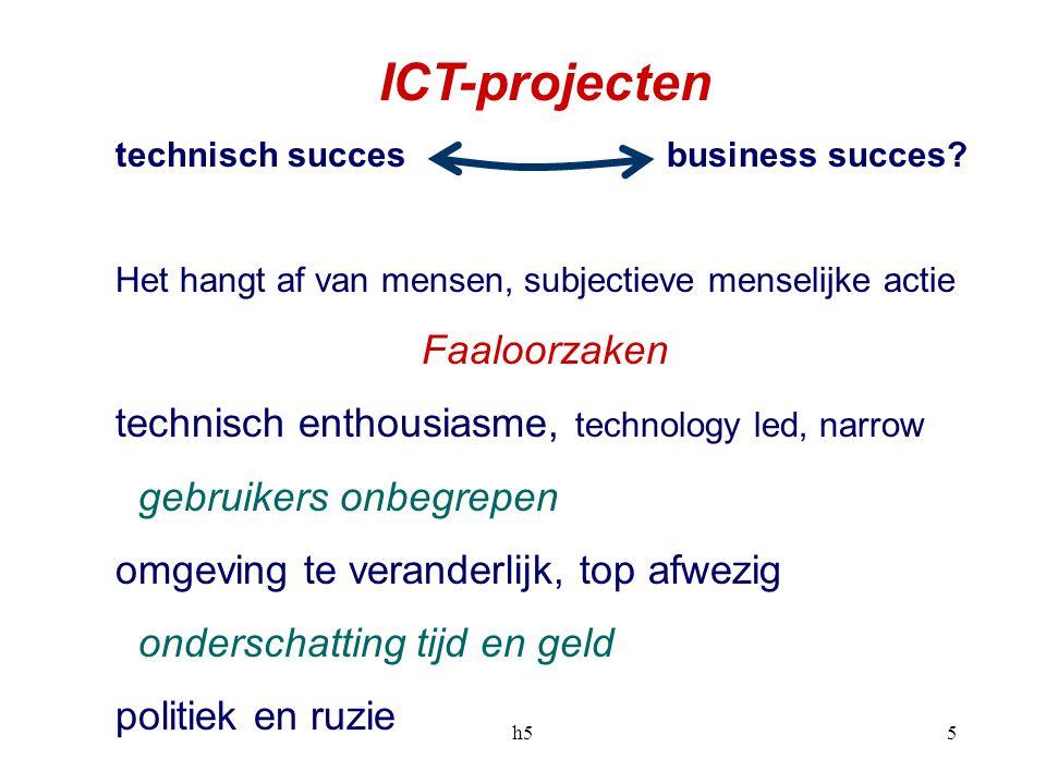 h55 ICT-projecten technisch succes business succes.
