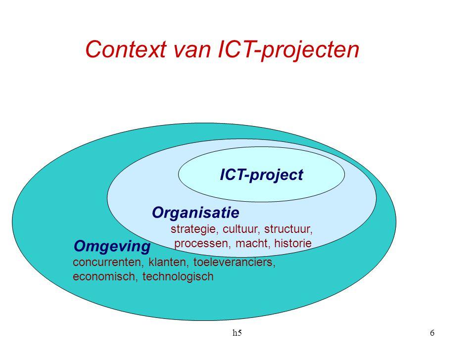 h56 Omgeving concurrenten, klanten, toeleveranciers, economisch, technologisch Organisatie strategie, cultuur, structuur, processen, macht, historie ICT-project Context van ICT-projecten