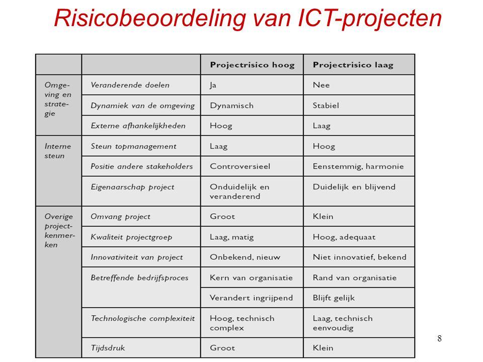 h58 Risicobeoordeling van ICT-projecten