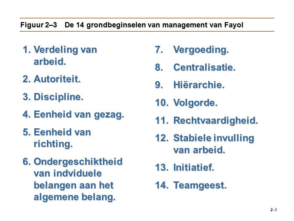 2–3 Figuur 2–3De 14 grondbeginselen van management van Fayol 1.Verdeling van arbeid.