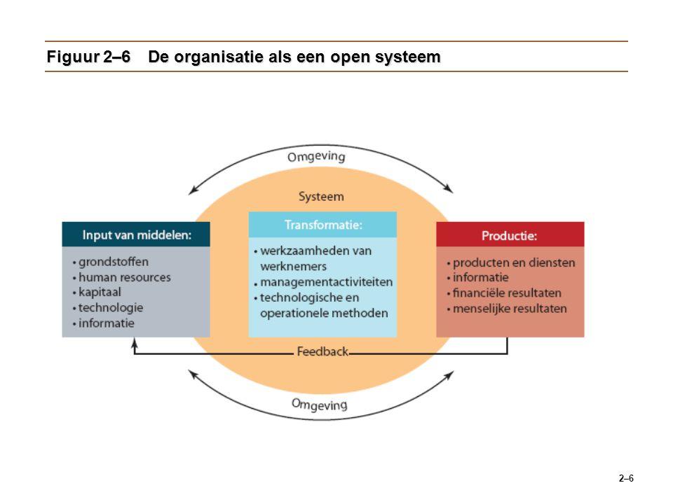 2–6 Figuur 2–6De organisatie als een open systeem