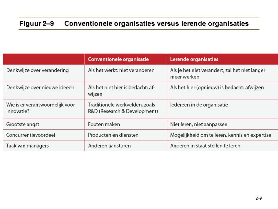 2–9 Figuur 2–9Conventionele organisaties versus lerende organisaties