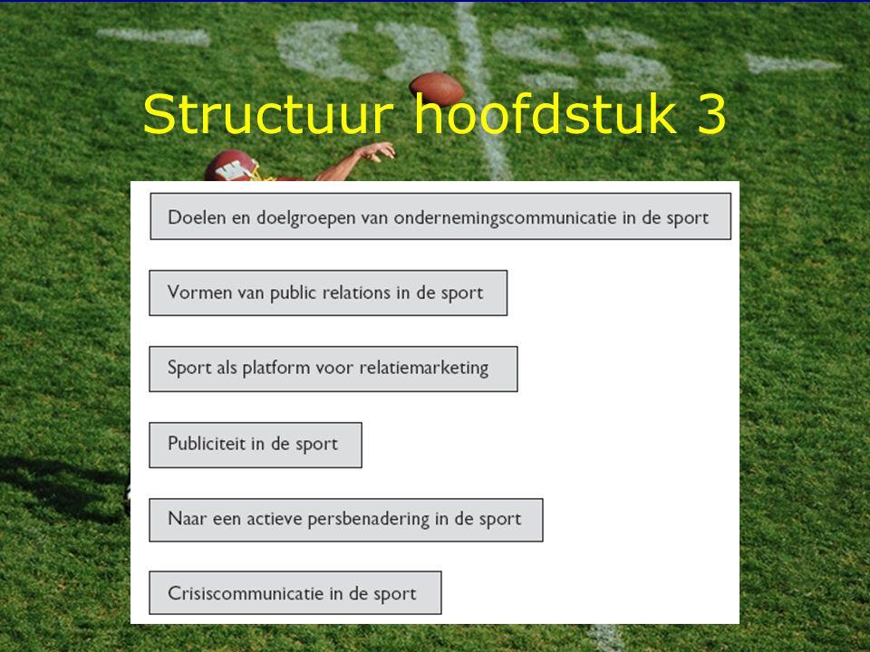 2 Structuur hoofdstuk 3