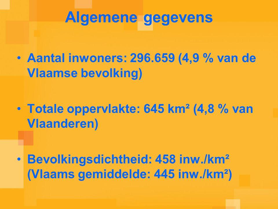 Algemene gegevens Aantal inwoners: 296.659 (4,9 % van de Vlaamse bevolking) Totale oppervlakte: 645 km² (4,8 % van Vlaanderen) Bevolkingsdichtheid: 458 inw./km² (Vlaams gemiddelde: 445 inw./km²)