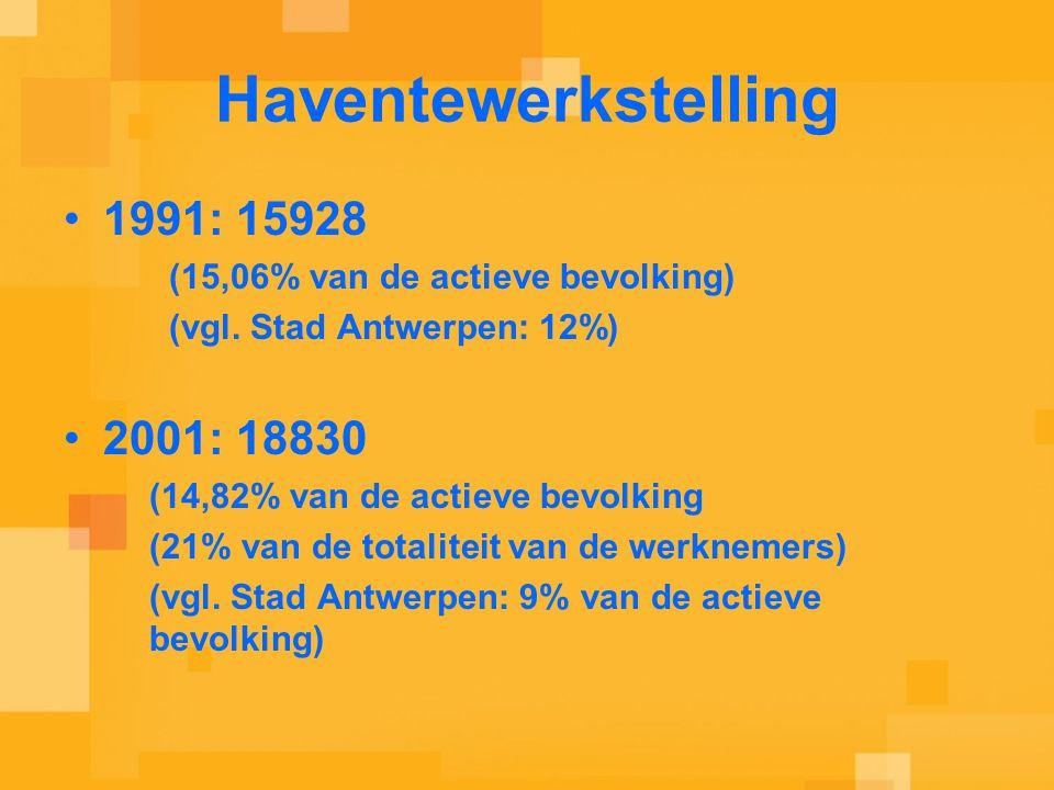 Haventewerkstelling 1991: 15928 (15,06% van de actieve bevolking) (vgl.