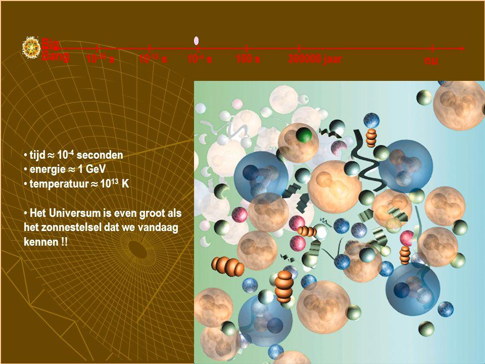 Wel gekende neutronen en protonen worden gevormd tijd  10 -4 seconden energie  1 GeV temperatuur  10 13 K Het Universum is even groot als het zonne