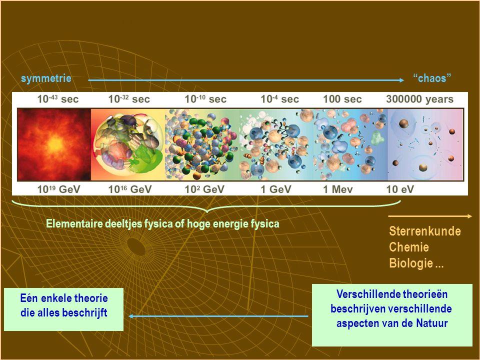 """Natuur : Het verhaal van de Big Bang tot vandaag Sterrenkunde Chemie Biologie... symmetrie""""chaos"""" Verschillende theorieën beschrijven verschillende as"""