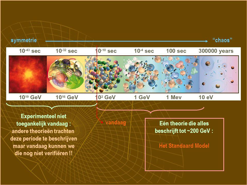Het verhaal van de Big Bang tot vandaag symmetrie chaos vandaag Experimenteel niet toegankelijk vandaag : andere theorieën trachten deze periode te beschrijven maar vandaag kunnen we die nog niet verifiëren !.