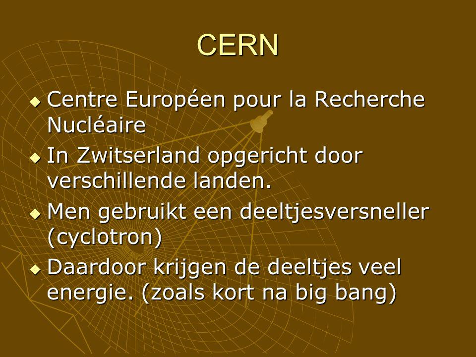 CERN  Centre Européen pour la Recherche Nucléaire  In Zwitserland opgericht door verschillende landen.  Men gebruikt een deeltjesversneller (cyclot