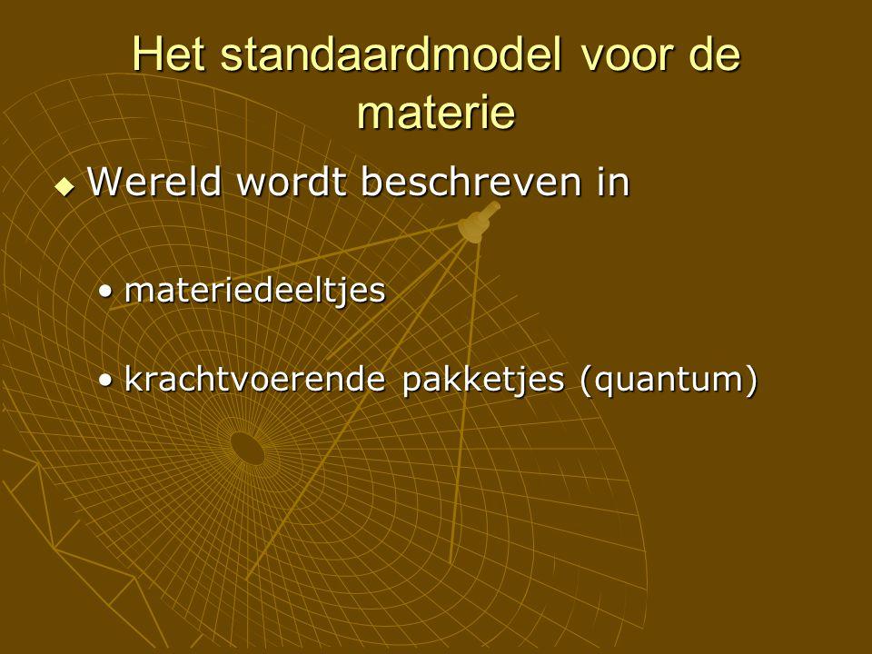 Het standaardmodel voor de materie  Wereld wordt beschreven in materiedeeltjesmateriedeeltjes krachtvoerende pakketjes (quantum)krachtvoerende pakket