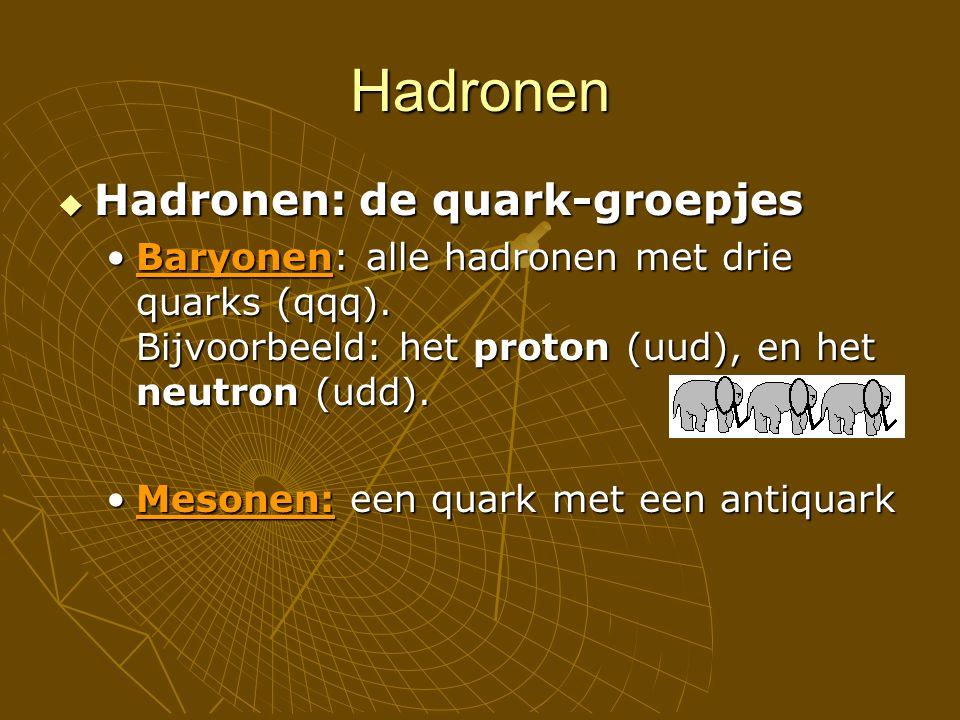 Hadronen  Hadronen: de quark-groepjes Baryonen: alle hadronen met drie quarks (qqq). Bijvoorbeeld: het proton (uud), en het neutron (udd).Baryonen: a