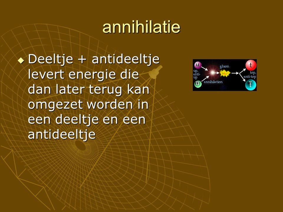 annihilatie  Deeltje + antideeltje levert energie die dan later terug kan omgezet worden in een deeltje en een antideeltje
