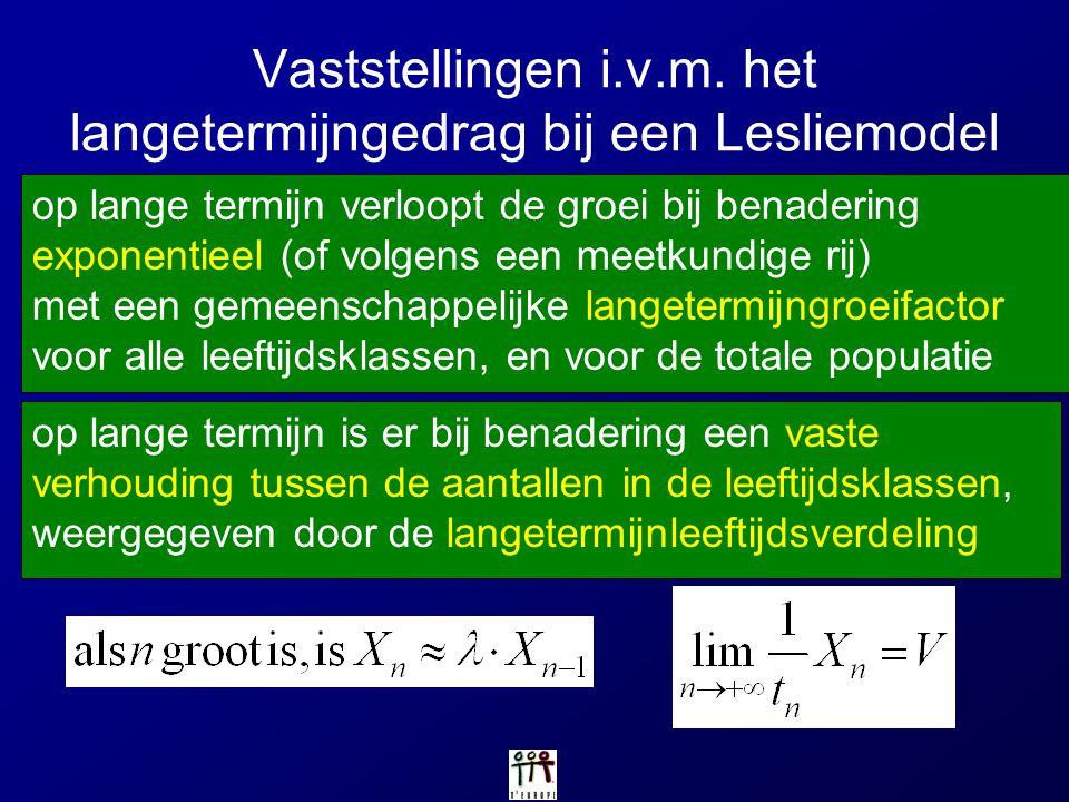 Vaststellingen i.v.m. het langetermijngedrag bij een Lesliemodel op lange termijn verloopt de groei bij benadering exponentieel (of volgens een meetku