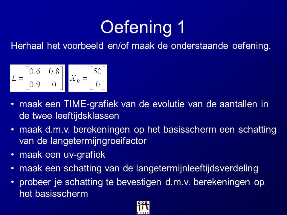 Oefening 1 maak een TIME-grafiek van de evolutie van de aantallen in de twee leeftijdsklassen maak d.m.v. berekeningen op het basisscherm een schattin