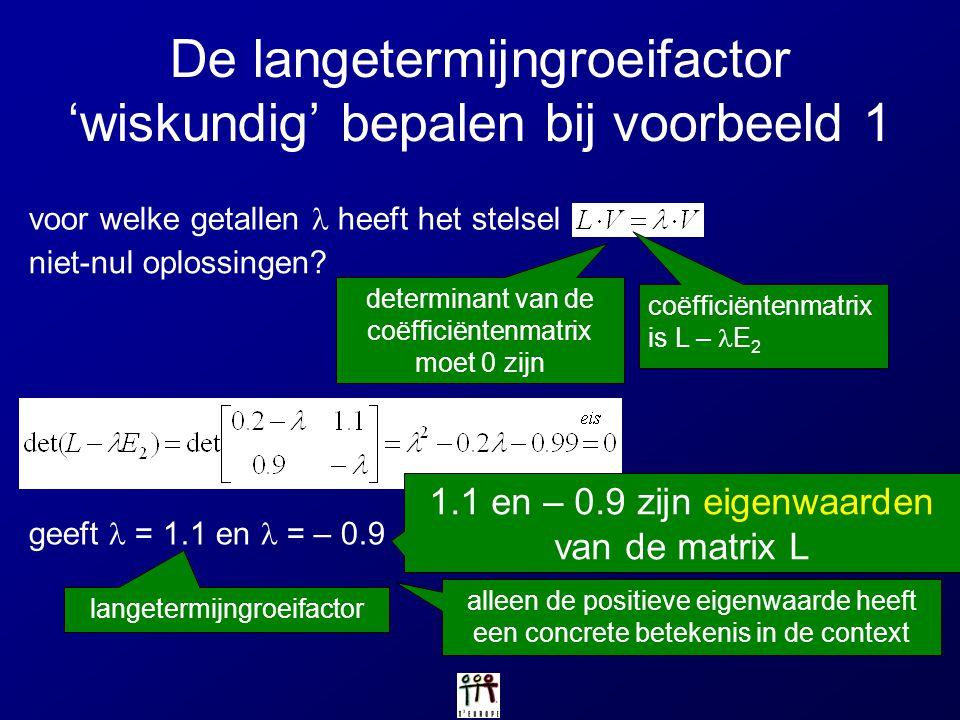 De langetermijngroeifactor 'wiskundig' bepalen bij voorbeeld 1 voor welke getallen heeft het stelsel niet-nul oplossingen? determinant van de coëffici