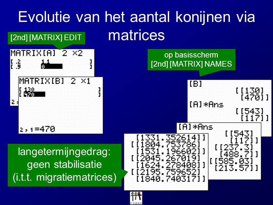 Evolutie van het aantal konijnen via matrices [2nd] [MATRIX] EDIT langetermijngedrag: geen stabilisatie (i.t.t. migratiematrices) op basisscherm [2nd]