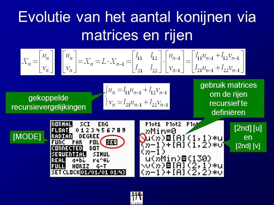 Evolutie van het aantal konijnen via matrices en rijen gekoppelde recursievergelijkingen [MODE] gebruik matrices om de rijen recursief te definiëren [