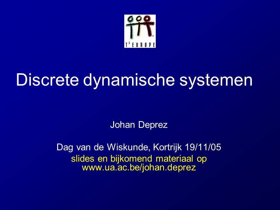 Discrete dynamische systemen Johan Deprez Dag van de Wiskunde, Kortrijk 19/11/05 slides en bijkomend materiaal op www.ua.ac.be/johan.deprez