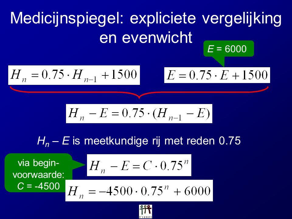 Medicijnspiegel: expliciete vergelijking en evenwicht H n – E is meetkundige rij met reden 0.75 E = 6000 via begin- voorwaarde: C = -4500