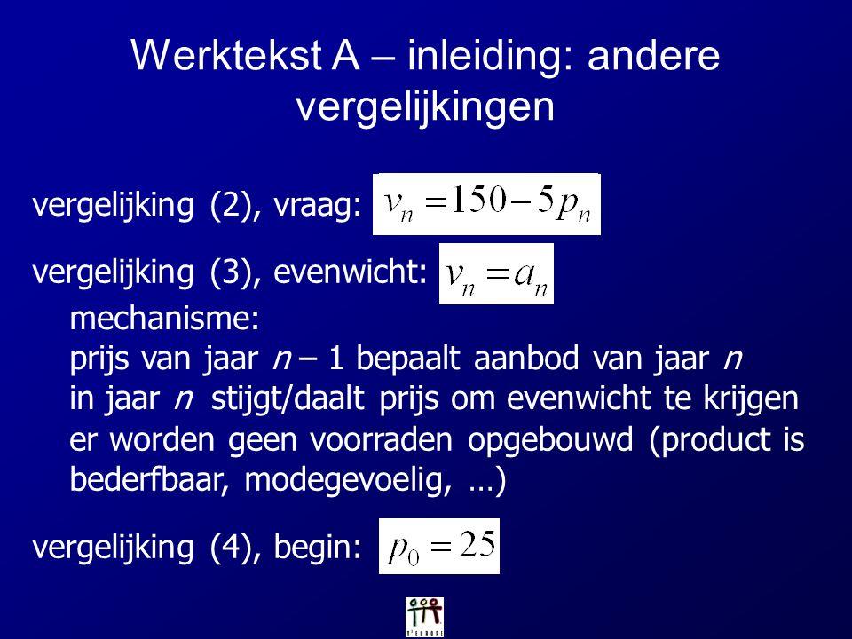 Werktekst A – inleiding: andere vergelijkingen vergelijking (2), vraag: vergelijking (3), evenwicht: vergelijking (4), begin: mechanisme: prijs van ja