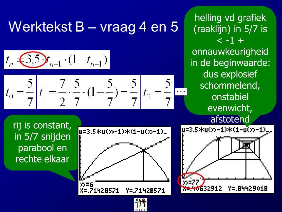 Werktekst B – vraag 4 en 5 helling vd grafiek (raaklijn) in 5/7 is < -1 + onnauwkeurigheid in de beginwaarde: dus explosief schommelend, onstabiel eve