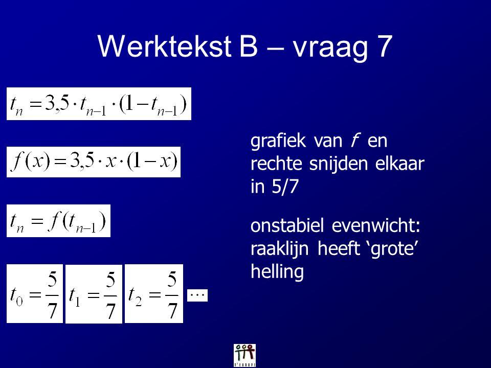 Werktekst B – vraag 7 grafiek van f en rechte snijden elkaar in 5/7 onstabiel evenwicht: raaklijn heeft 'grote' helling
