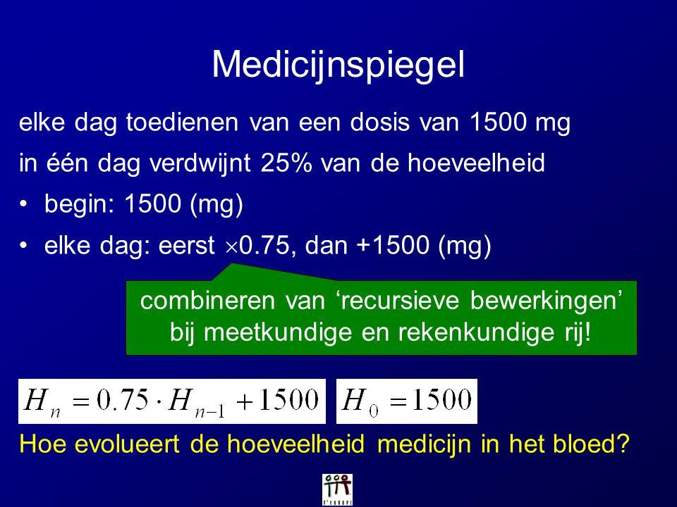 Medicijnspiegel elke dag toedienen van een dosis van 1500 mg in één dag verdwijnt 25% van de hoeveelheid begin: 1500 (mg) elke dag: eerst  0.75, dan