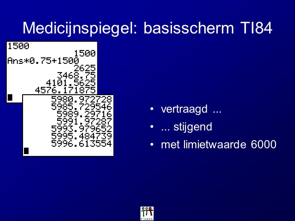 Medicijnspiegel: basisscherm TI84 vertraagd...... stijgend met limietwaarde 6000