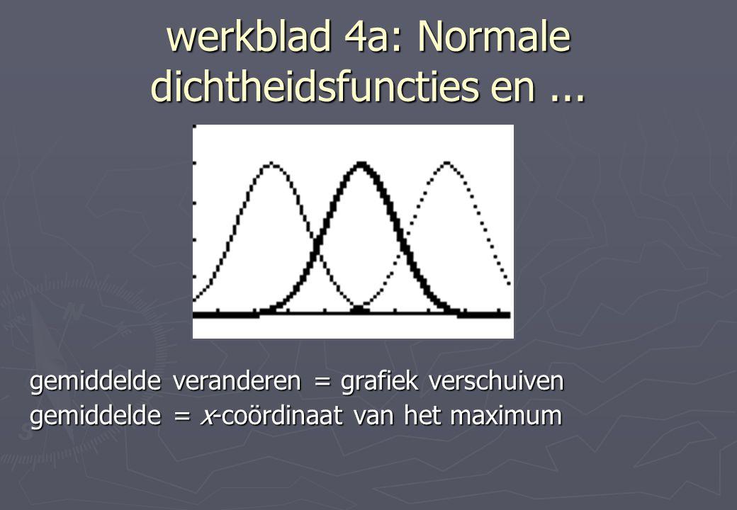 werkblad 4a: Normale dichtheidsfuncties en...