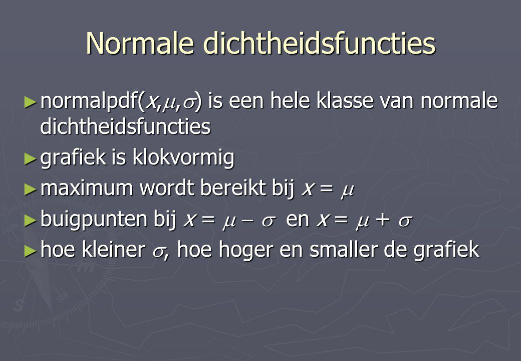 Normale dichtheidsfuncties ► normalpdf(x, ,  ) is een hele klasse van normale dichtheidsfuncties ► grafiek is klokvormig ► maximum wordt bereikt bij x =  ► buigpunten bij x =    en x =  +  ► hoe kleiner , hoe hoger en smaller de grafiek