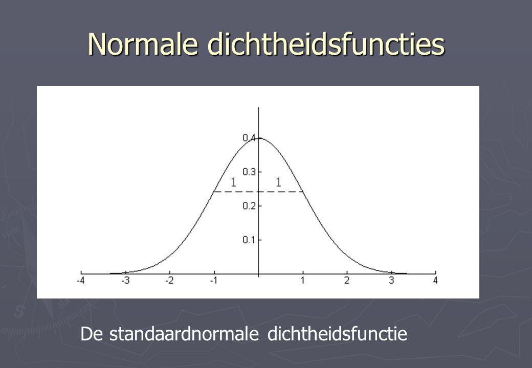 Normale dichtheidsfuncties De standaardnormale dichtheidsfunctie 11
