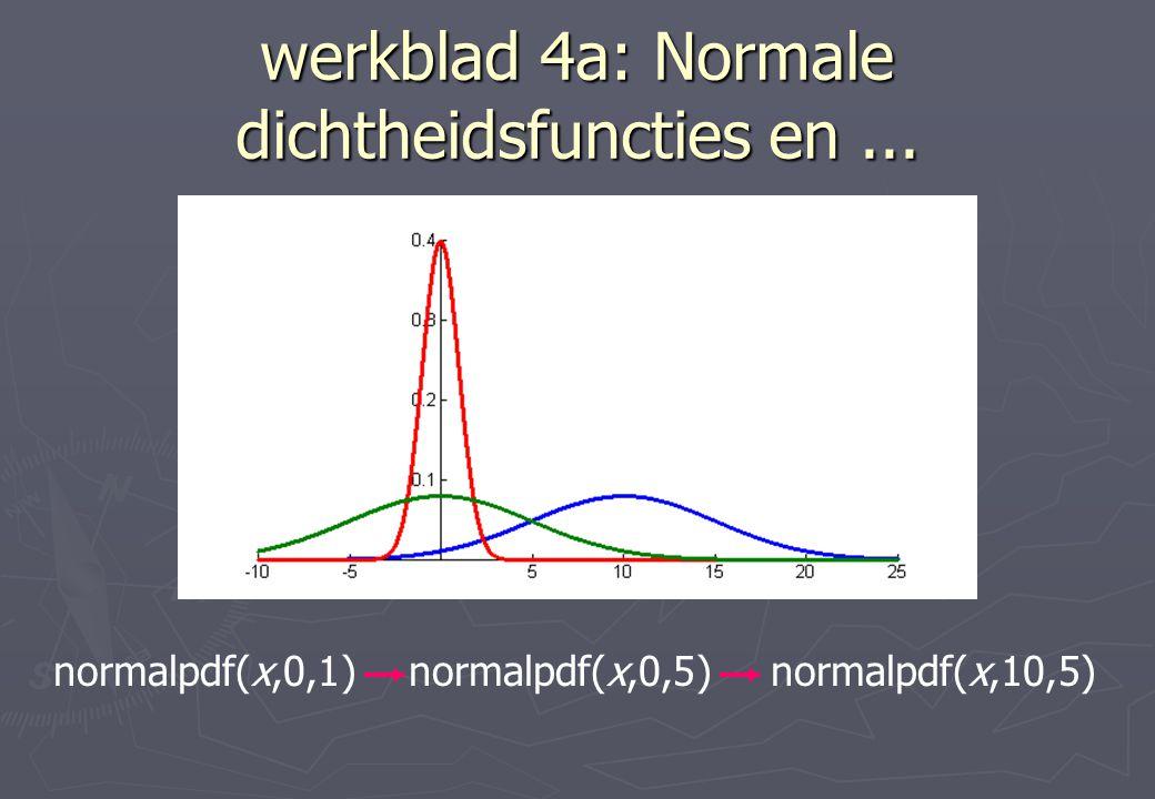 werkblad 4a: Normale dichtheidsfuncties en... normalpdf(x,0,1)normalpdf(x,0,5)normalpdf(x,10,5)