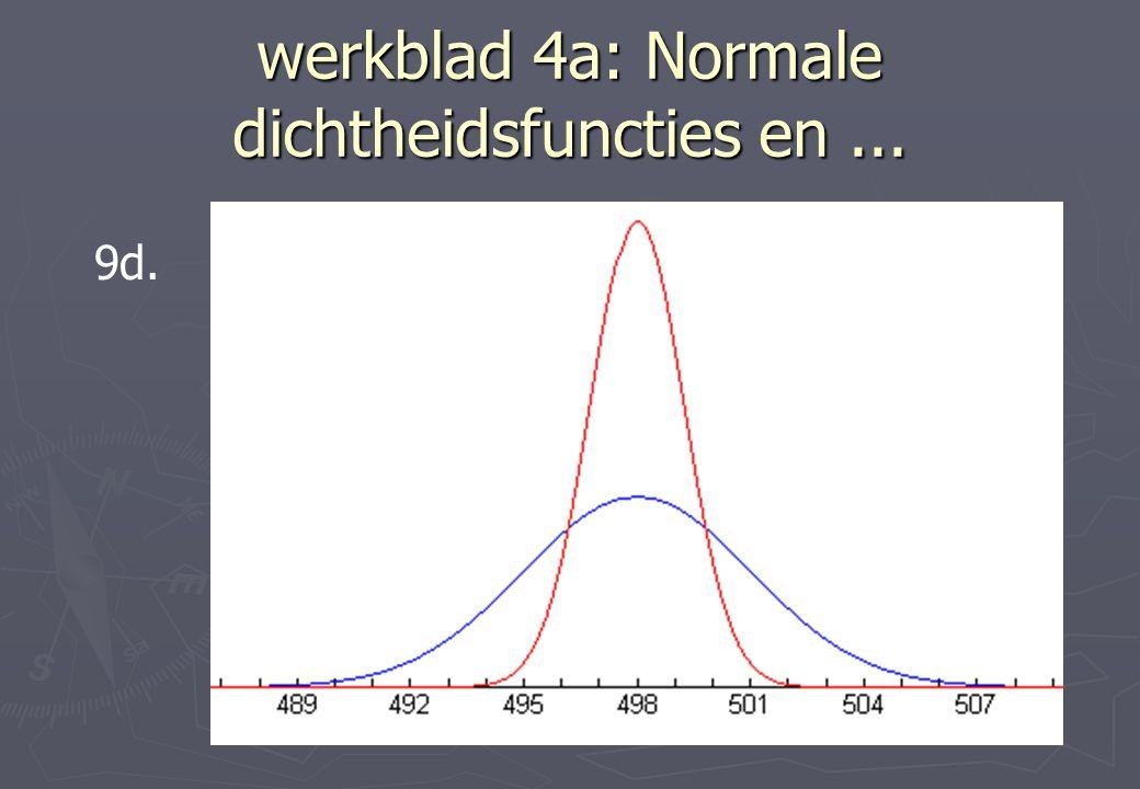 werkblad 4a: Normale dichtheidsfuncties en... 9d.