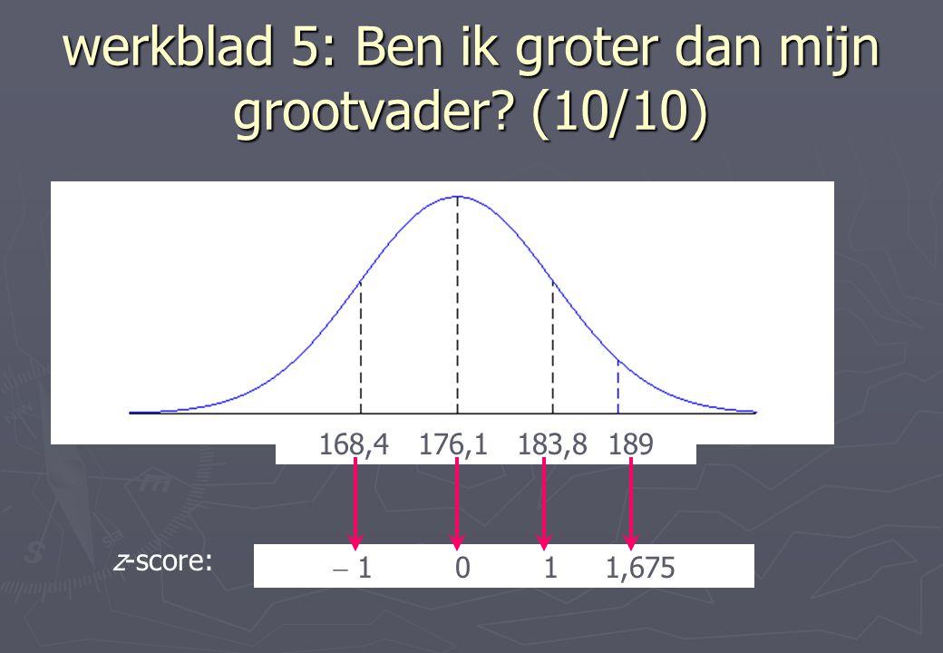 werkblad 5: Ben ik groter dan mijn grootvader? (10/10) 168,4 176,1 183,8 189  1 0 1 1,675 z-score: