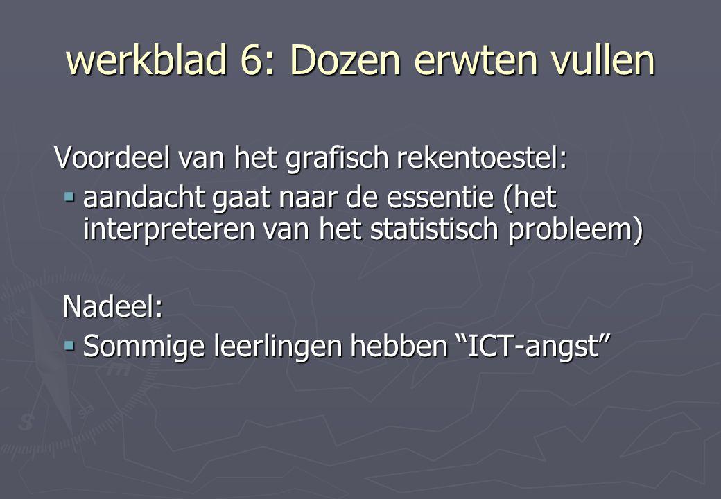 werkblad 6: Dozen erwten vullen Voordeel van het grafisch rekentoestel:  aandacht gaat naar de essentie (het interpreteren van het statistisch probleem) Nadeel:  Sommige leerlingen hebben ICT-angst