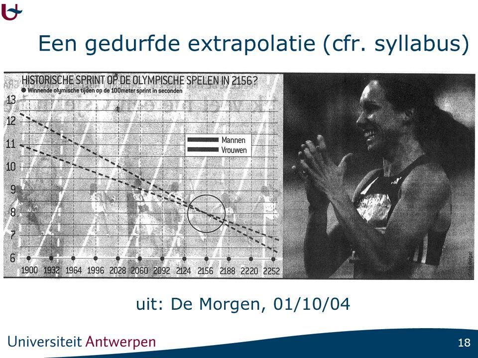 18 Een gedurfde extrapolatie (cfr. syllabus) uit: De Morgen, 01/10/04