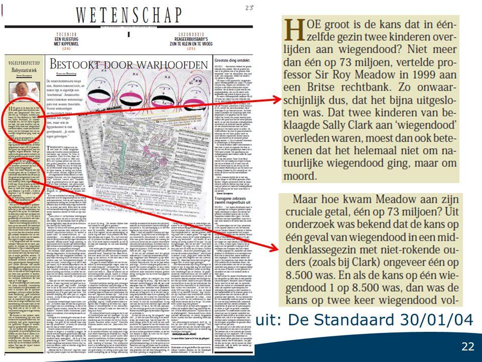 22 uit: De Standaard 30/01/04