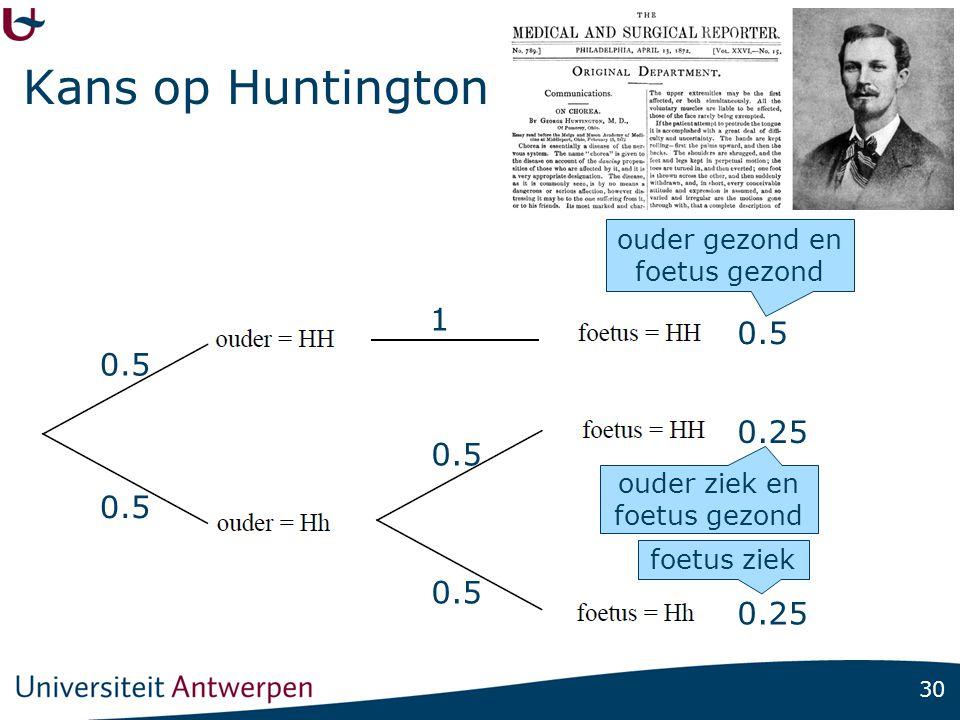 30 Kans op Huntington 0.5 1 0.25 ouder gezond en foetus gezond ouder ziek en foetus gezond foetus ziek