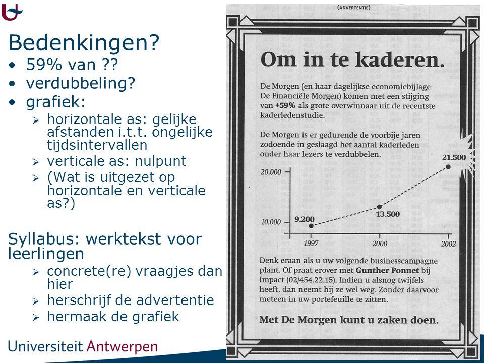 34 Exponentiële groei versus lineaire groei uit: De Standaard, 02/06/05 Bedenkingen.