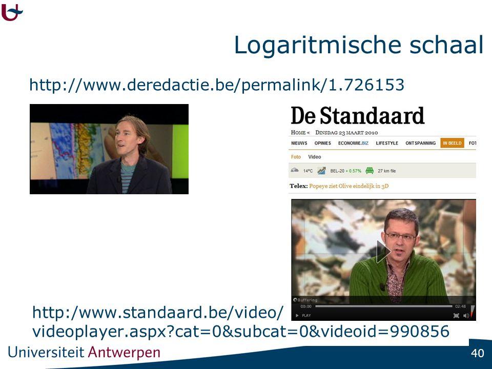 40 Logaritmische schaal http://www.deredactie.be/permalink/1.726153 http:/www.standaard.be/video/ videoplayer.aspx?cat=0&subcat=0&videoid=990856