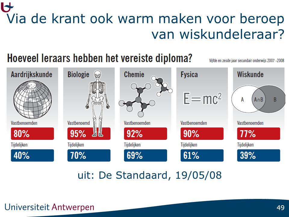 49 Via de krant ook warm maken voor beroep van wiskundeleraar? uit: De Standaard, 19/05/08