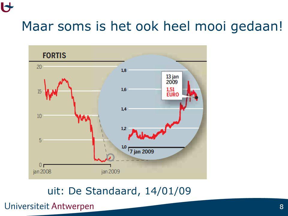 8 Maar soms is het ook heel mooi gedaan! uit: De Standaard, 14/01/09