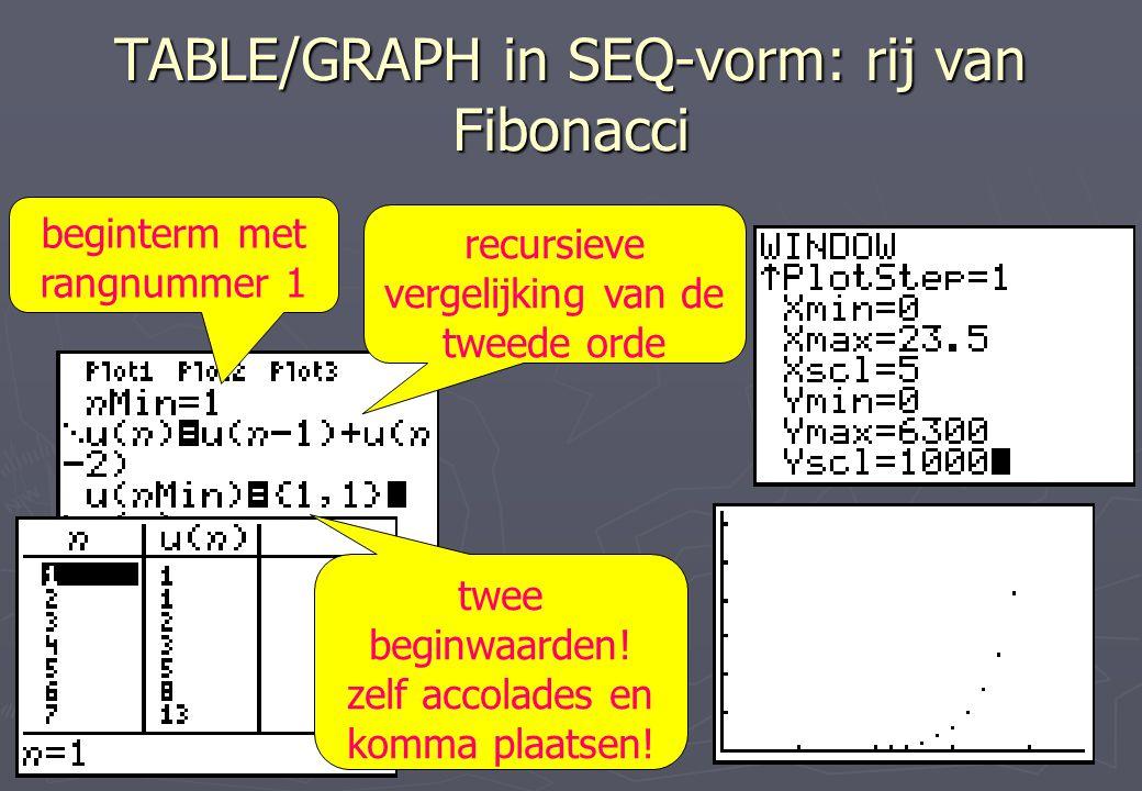 TABLE/GRAPH in SEQ-vorm: rij van Fibonacci recursieve vergelijking van de tweede orde twee beginwaarden! zelf accolades en komma plaatsen! beginterm m