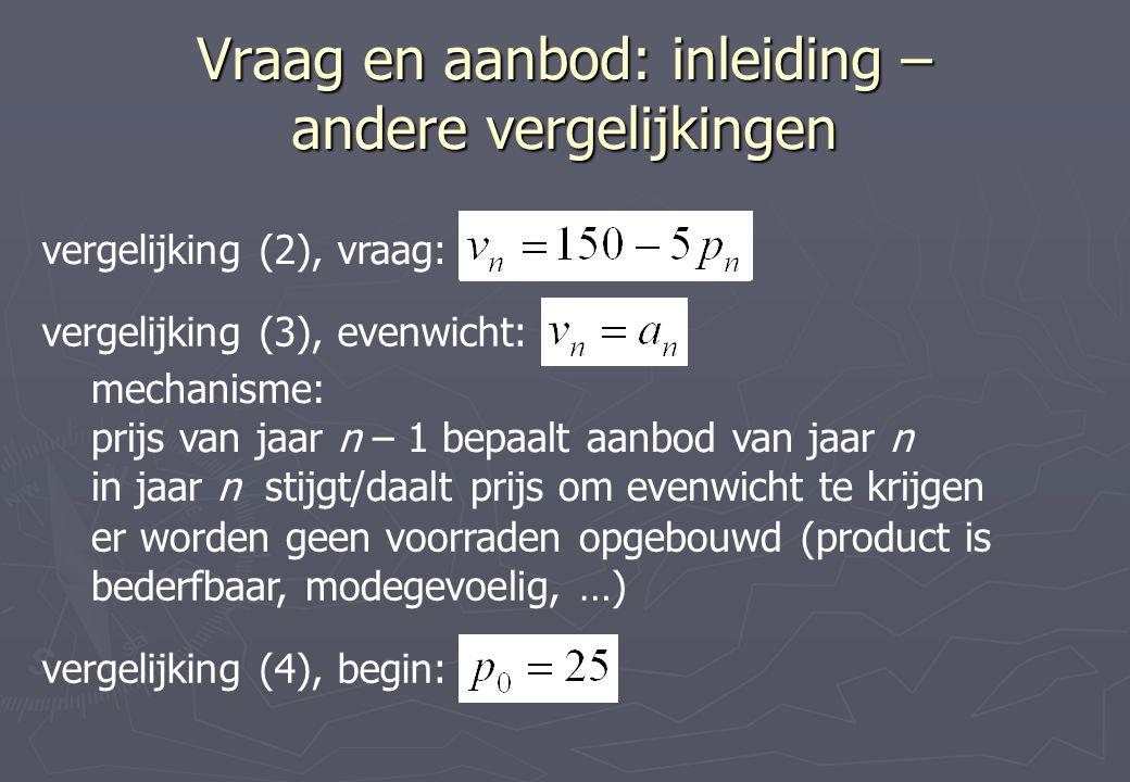 Vraag en aanbod: inleiding – andere vergelijkingen vergelijking (2), vraag: vergelijking (3), evenwicht: vergelijking (4), begin: mechanisme: prijs va